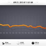 tempo z Nike+ z Ipodu